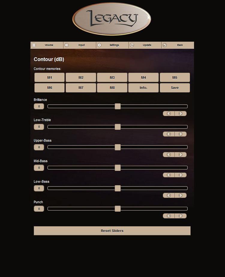 Legacy Wavelet Web browser, contour control