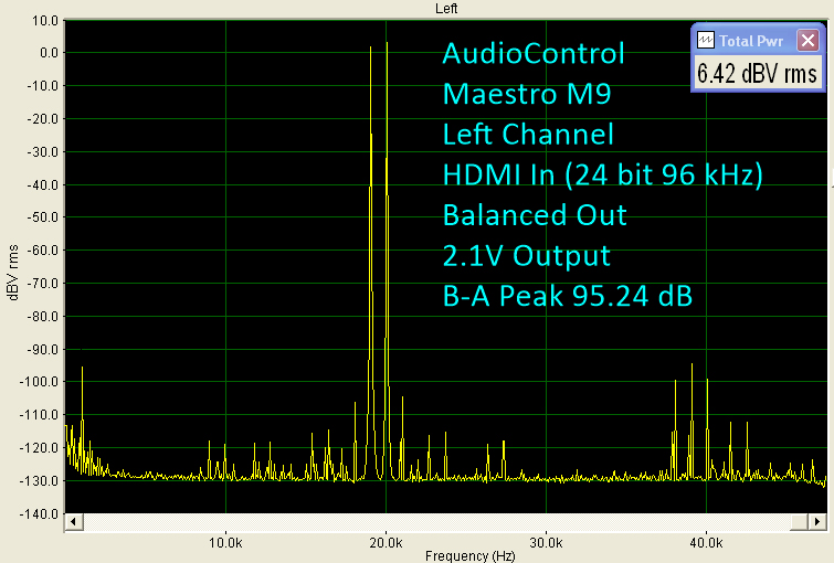 AudioControl Maestro M9 Surround Sound Processor - On The Bench